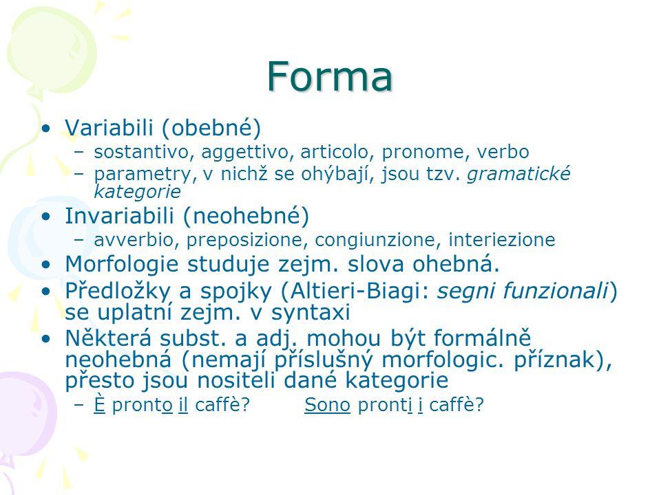 Forma Variabili (obebné) Invariabili (neohebné)