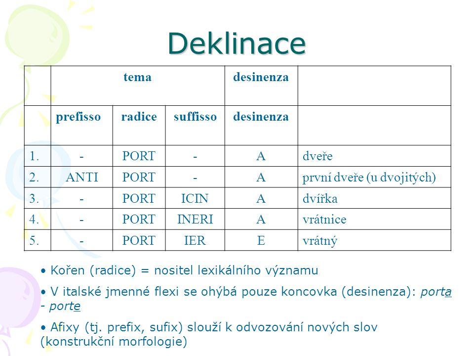 Deklinace tema desinenza prefisso radice suffisso 1. - PORT A dveře 2.