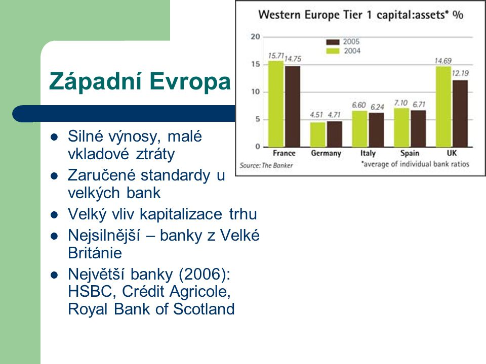 Západní Evropa Silné výnosy, malé vkladové ztráty