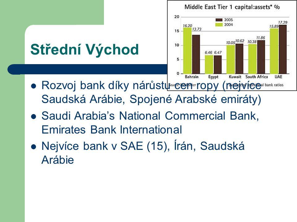 Střední Východ Rozvoj bank díky nárůstu cen ropy (nejvíce Saudská Arábie, Spojené Arabské emiráty)