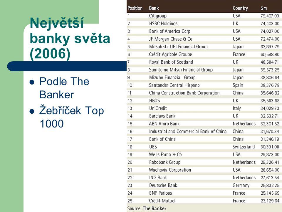 Největší banky světa (2006)