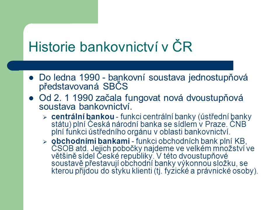 Historie bankovnictví v ČR