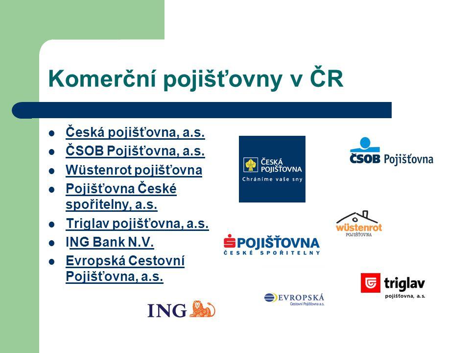 Komerční pojišťovny v ČR