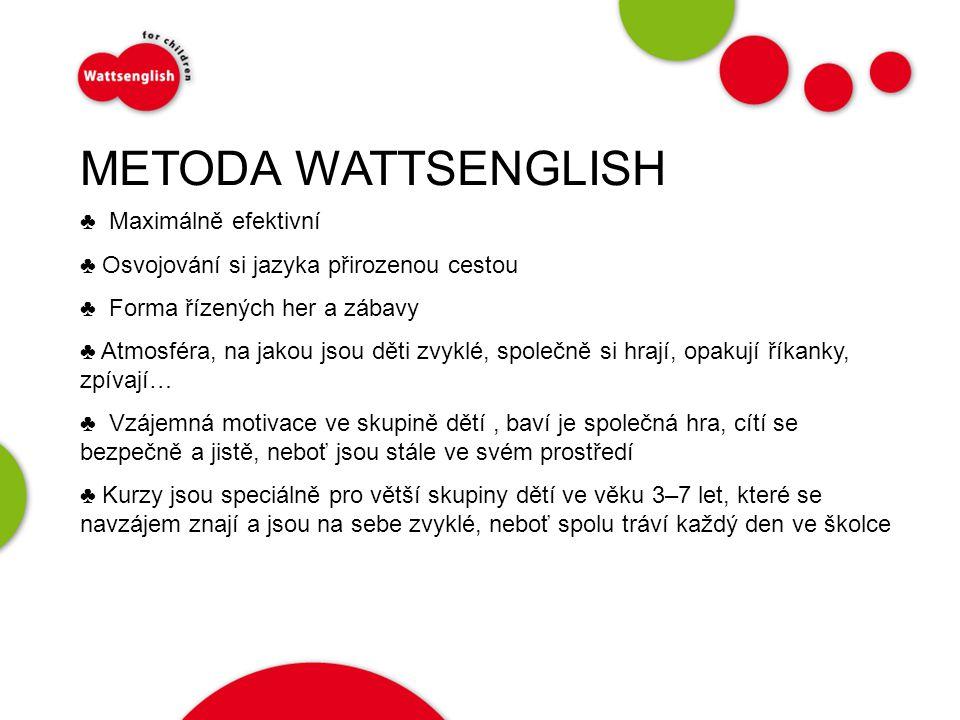 METODA WATTSENGLISH ♣ Maximálně efektivní