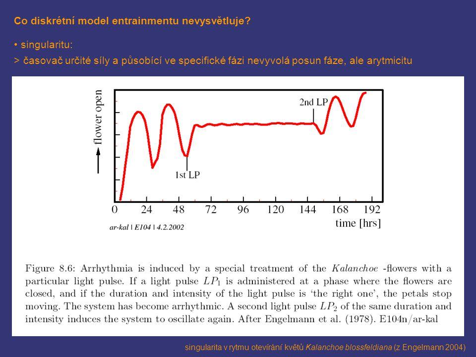 Co diskrétní model entrainmentu nevysvětluje singularitu: