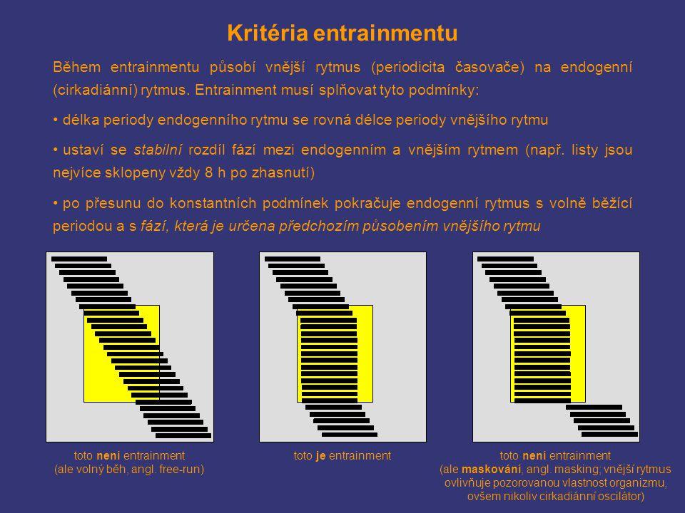 Kritéria entrainmentu