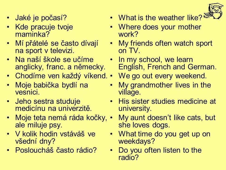 Bor. Jaké je počasí Kde pracuje tvoje maminka