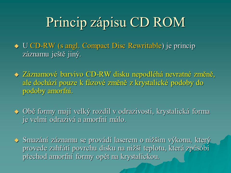 Princip zápisu CD ROM U CD-RW (s angl. Compact Disc Rewritable) je princip záznamu ještě jiný.