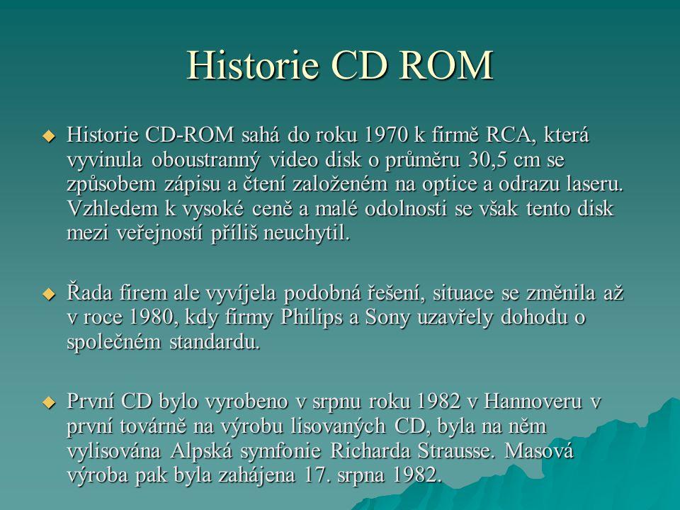 Historie CD ROM