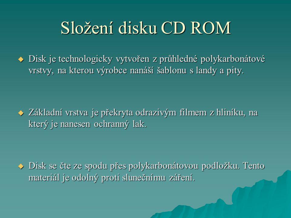 Složení disku CD ROM Disk je technologicky vytvořen z průhledné polykarbonátové vrstvy, na kterou výrobce nanáší šablonu s landy a pity.