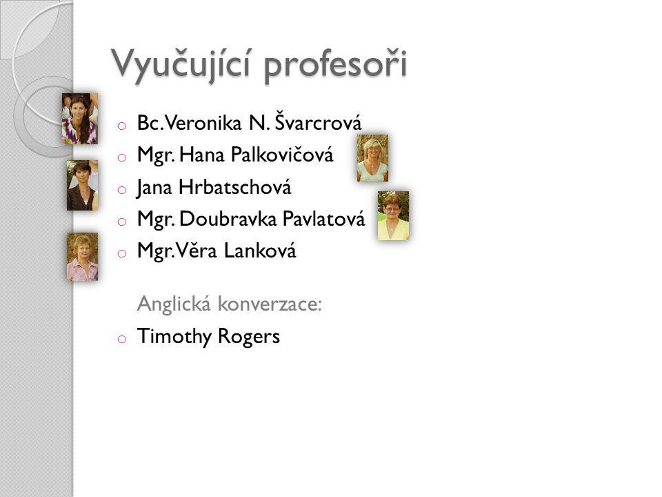 Vyučující profesoři Bc. Veronika N. Švarcrová Mgr. Hana Palkovičová
