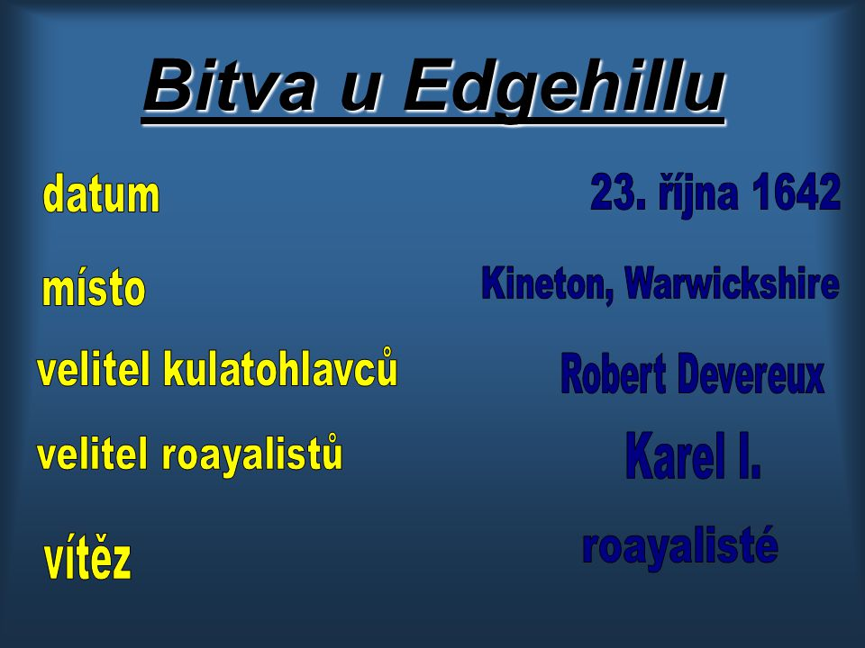 Bitva u Edgehillu datum 23. října 1642 místo velitel roayalistů