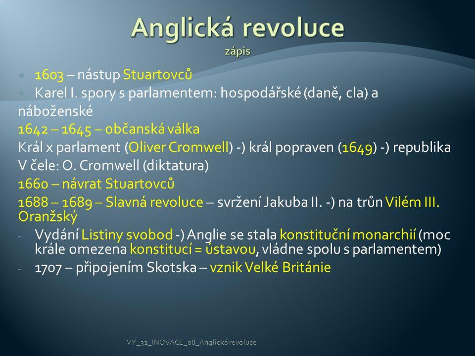 Anglická revoluce zápis