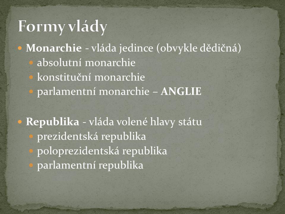 Formy vlády Monarchie - vláda jedince (obvykle dědičná)
