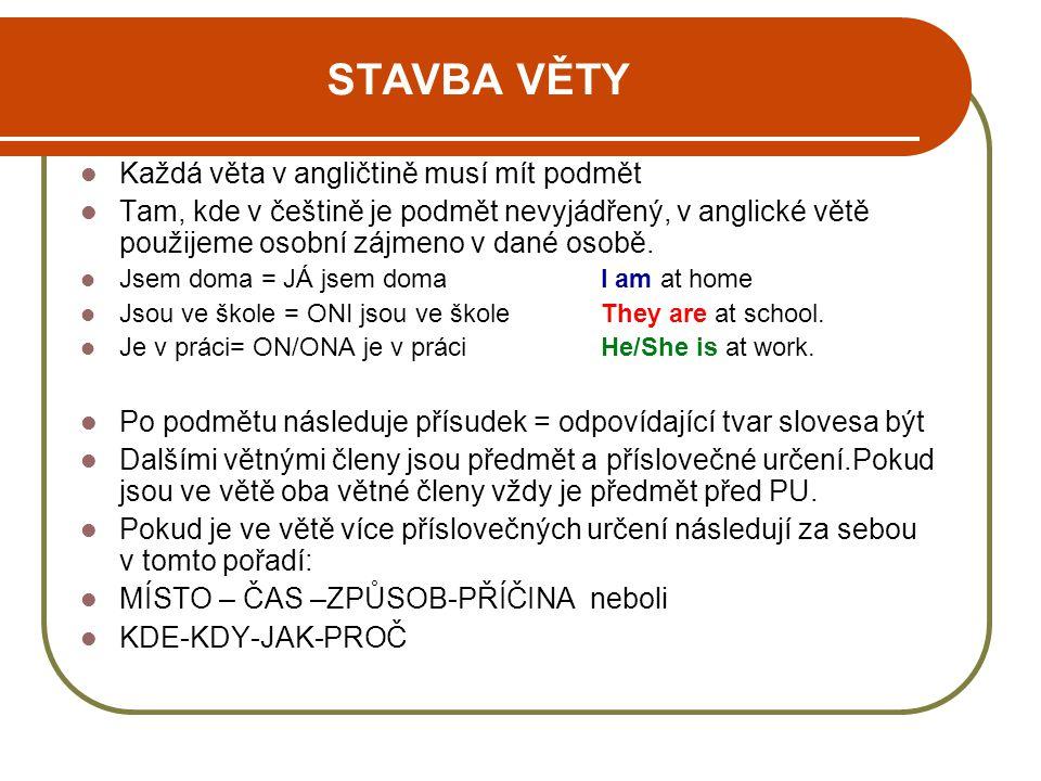 STAVBA VĚTY Každá věta v angličtině musí mít podmět