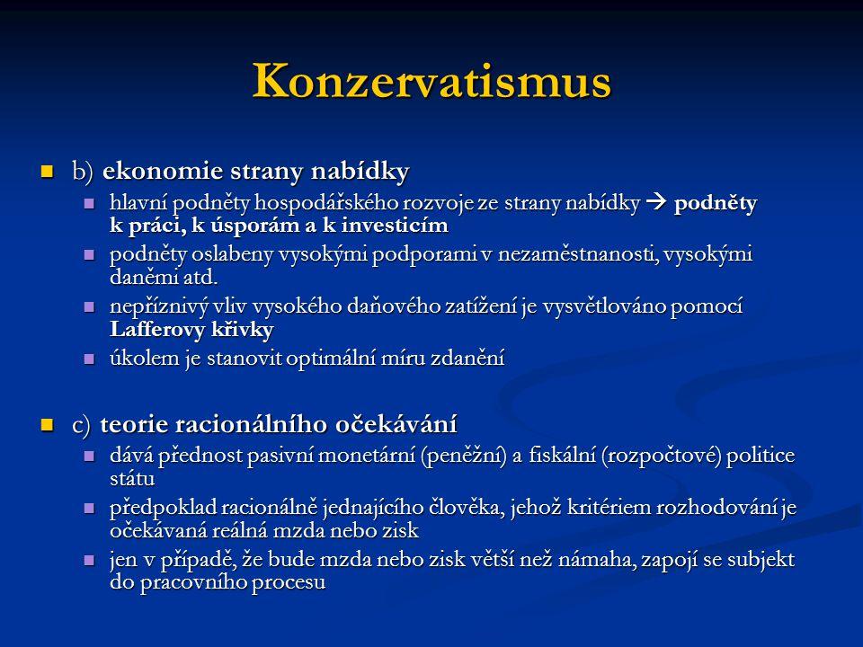 Konzervatismus b) ekonomie strany nabídky