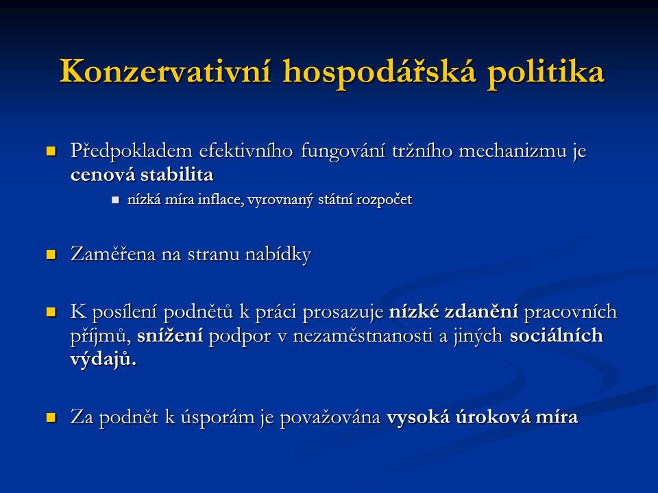 Konzervativní hospodářská politika