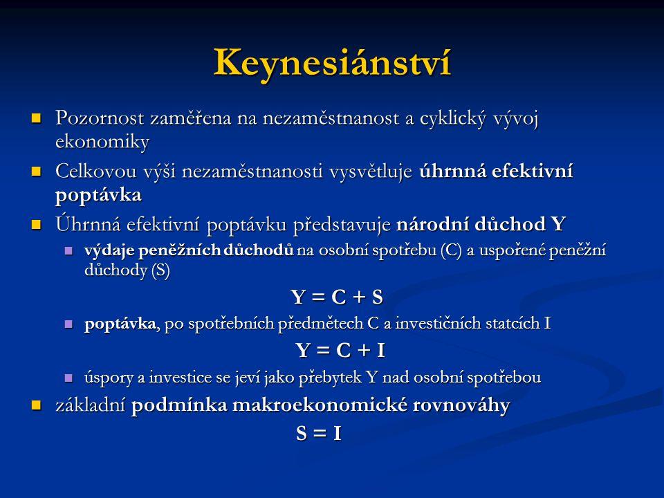 Keynesiánství Pozornost zaměřena na nezaměstnanost a cyklický vývoj ekonomiky. Celkovou výši nezaměstnanosti vysvětluje úhrnná efektivní poptávka.