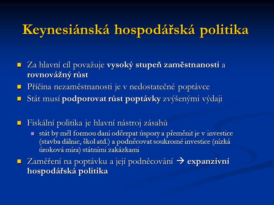 Keynesiánská hospodářská politika