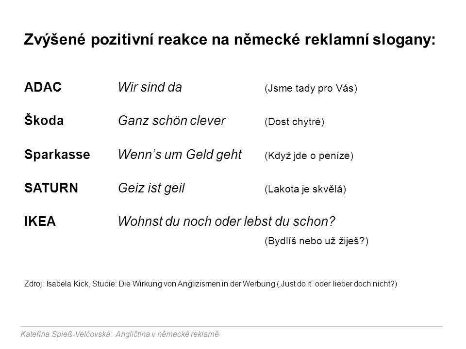 Zvýšené pozitivní reakce na německé reklamní slogany: