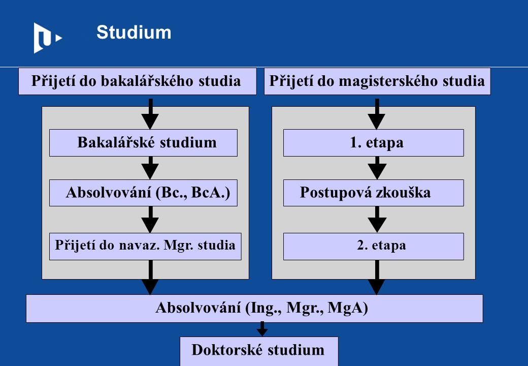 Přijetí do navaz. Mgr. studia Absolvování (Ing., Mgr., MgA)