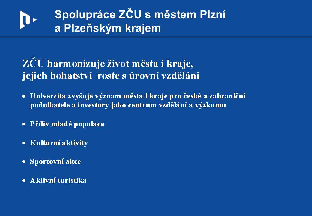 Spolupráce ZČU s městem Plzní