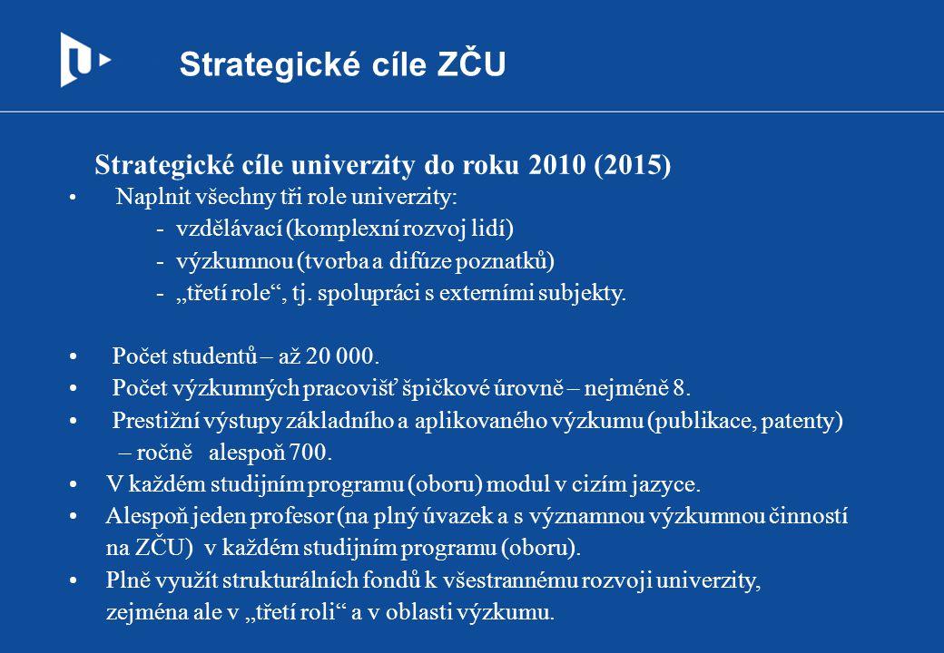 Strategické cíle ZČU Strategické cíle univerzity do roku 2010 (2015)