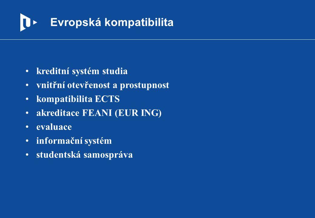 Evropská kompatibilita