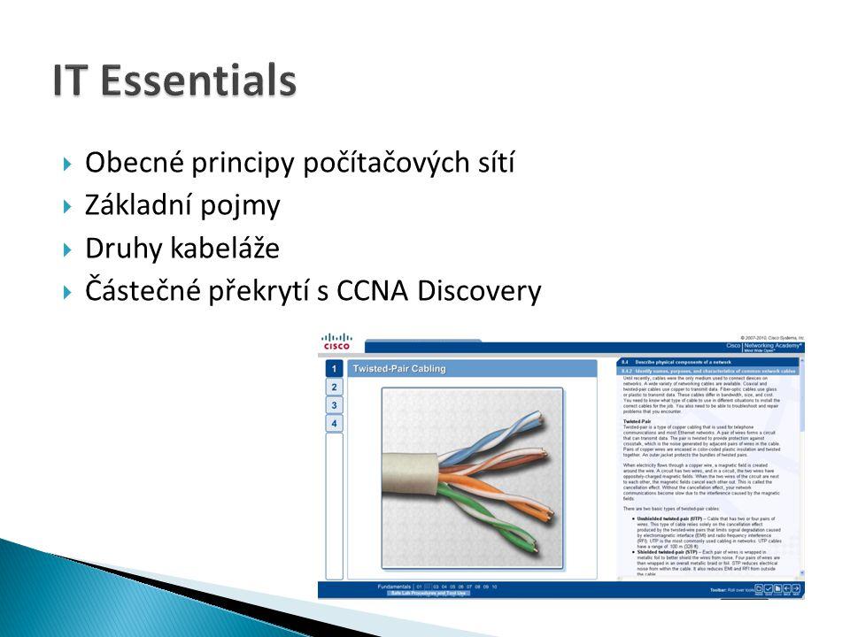 IT Essentials Obecné principy počítačových sítí Základní pojmy