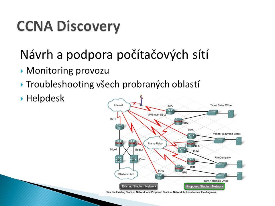 CCNA Discovery Návrh a podpora počítačových sítí Monitoring provozu