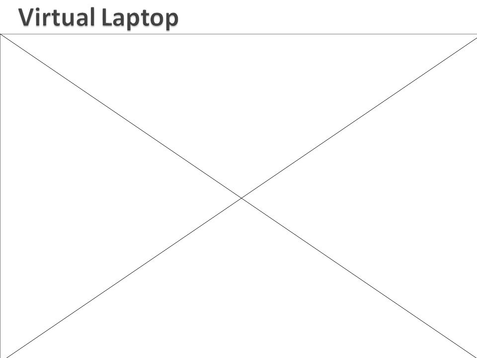 Virtual Laptop
