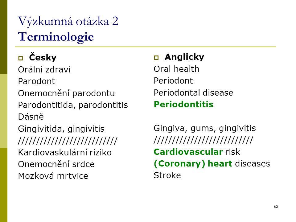 Výzkumná otázka 2 Terminologie