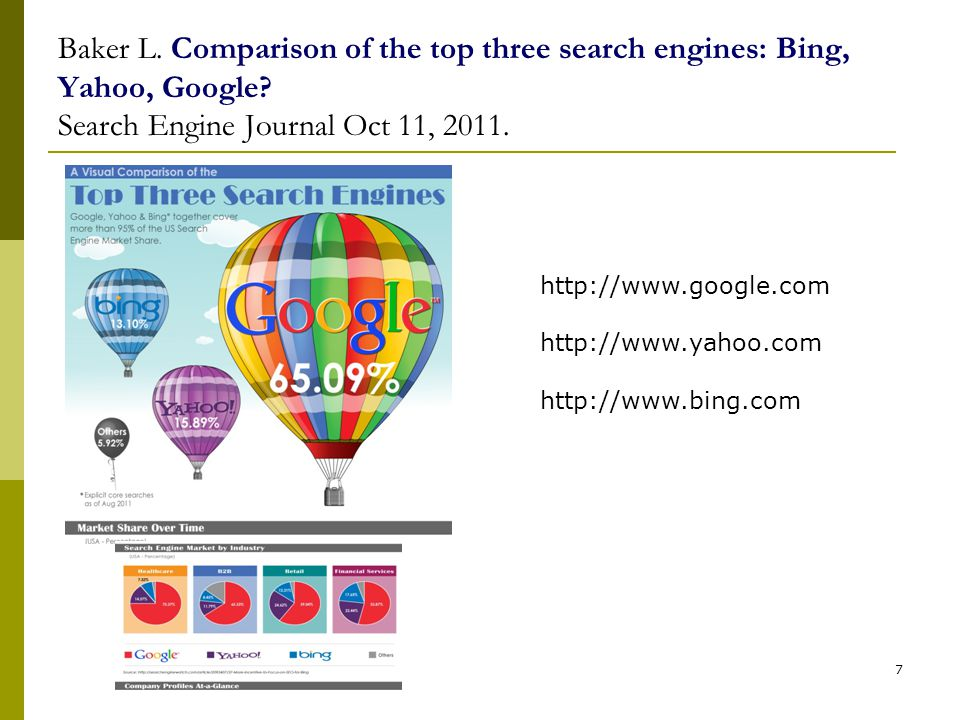 Baker L. Comparison of the top three search engines: Bing, Yahoo, Google Search Engine Journal Oct 11, 2011.