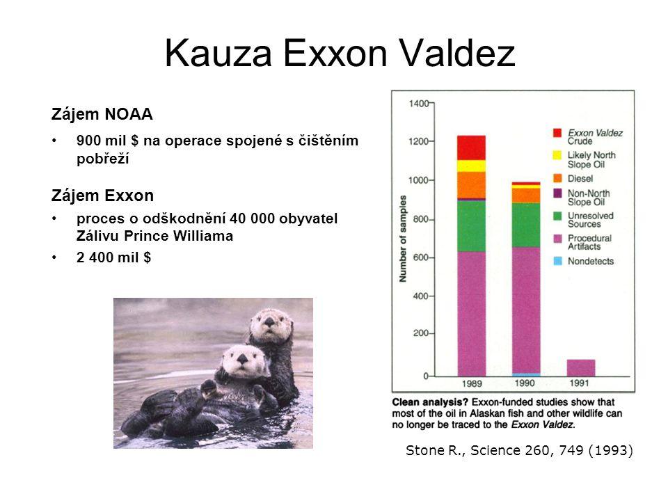 Kauza Exxon Valdez Zájem NOAA Zájem Exxon