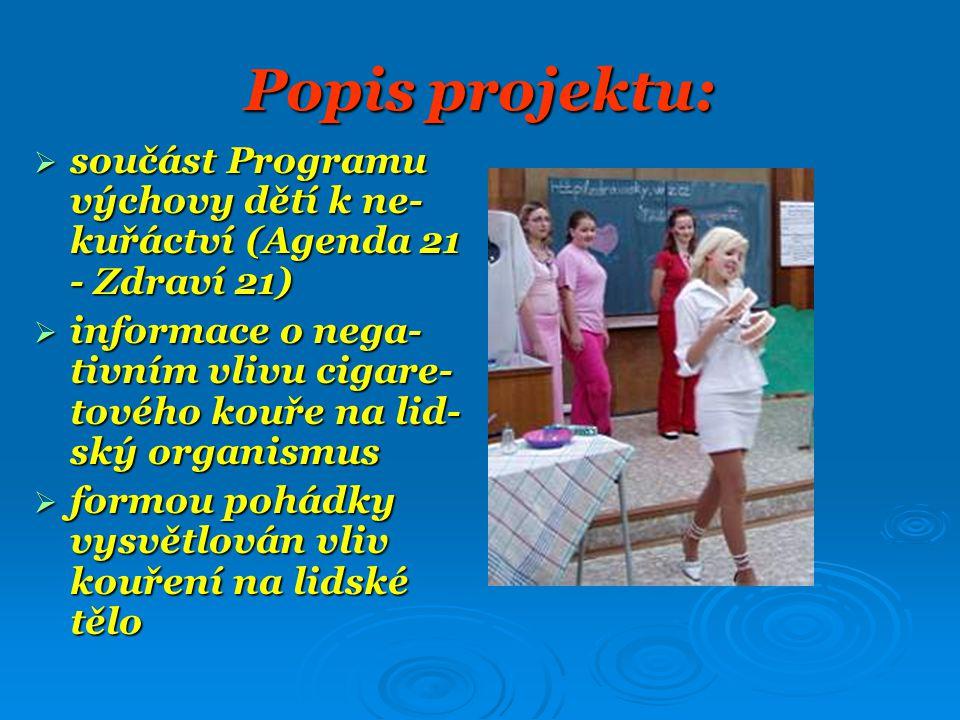 Popis projektu: součást Programu výchovy dětí k ne-kuřáctví (Agenda 21 - Zdraví 21)