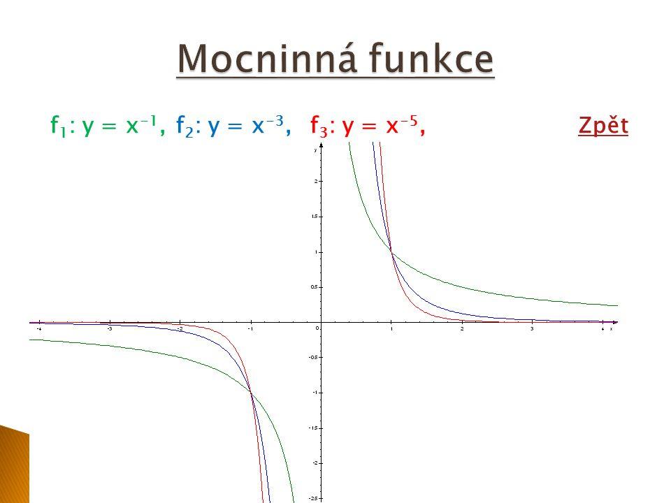 Mocninná funkce f1: y = x-1, f2: y = x-3, f3: y = x-5, Zpět