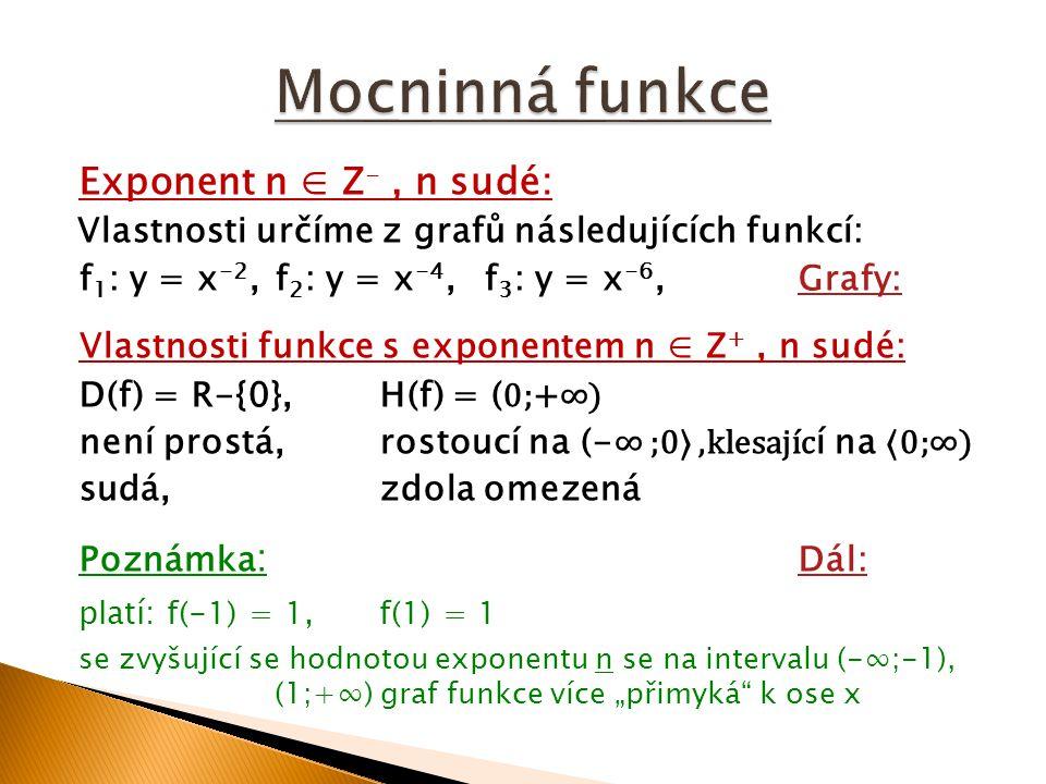 Mocninná funkce Exponent n ∈ Z- , n sudé: