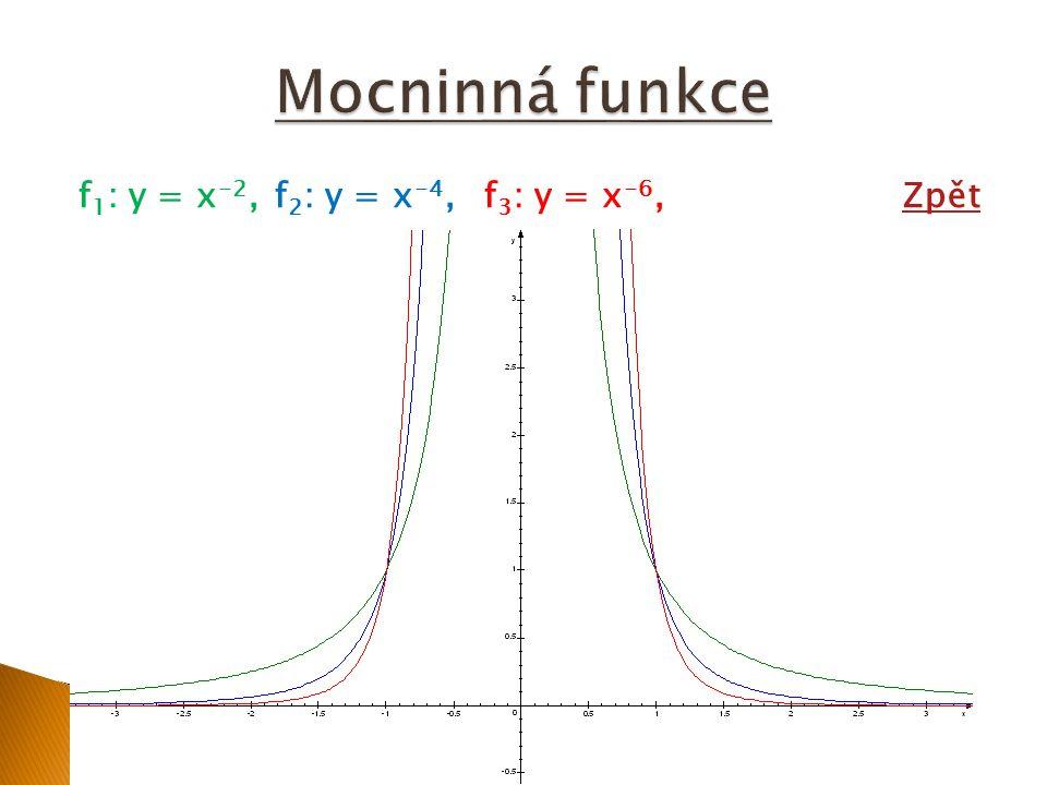 Mocninná funkce f1: y = x-2, f2: y = x-4, f3: y = x-6, Zpět