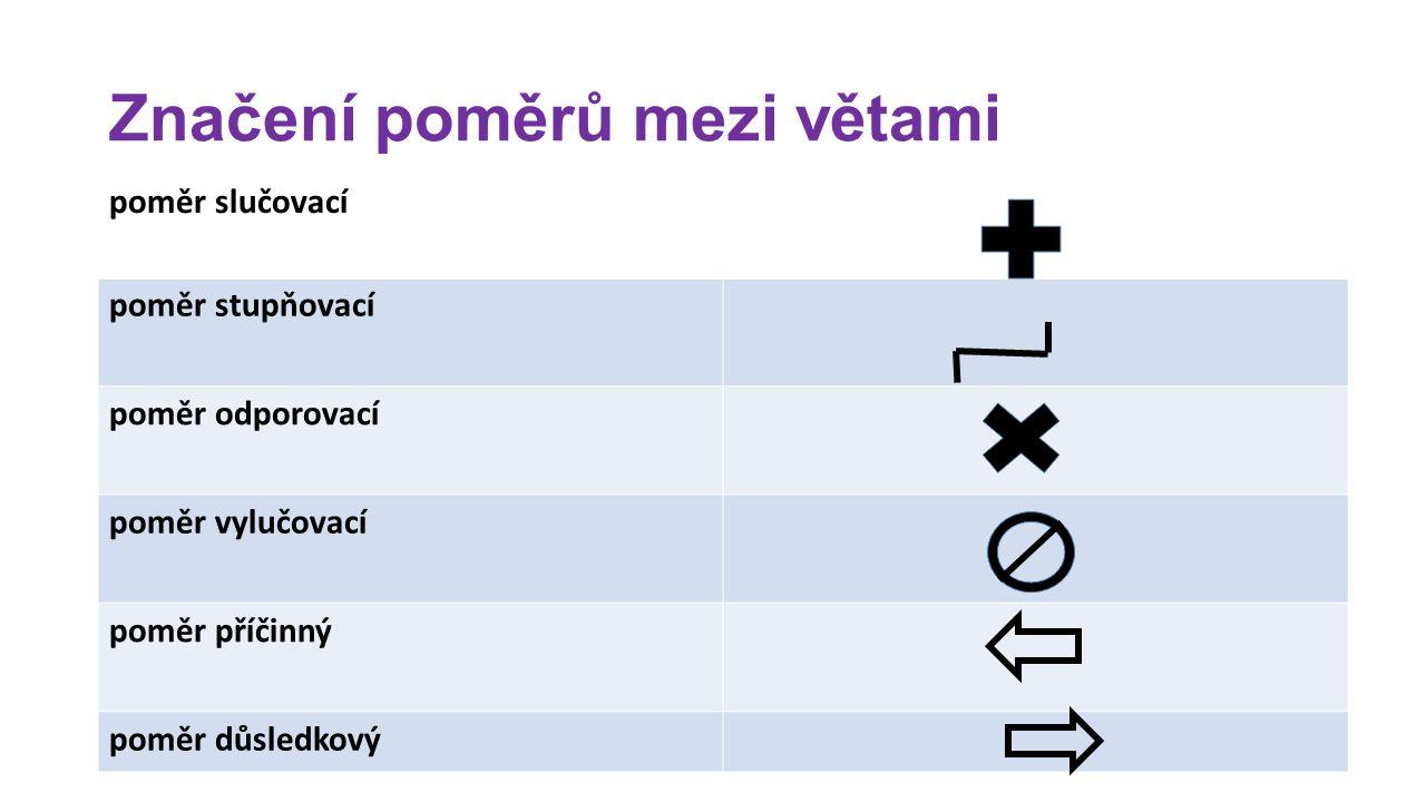 Značení poměrů mezi větami