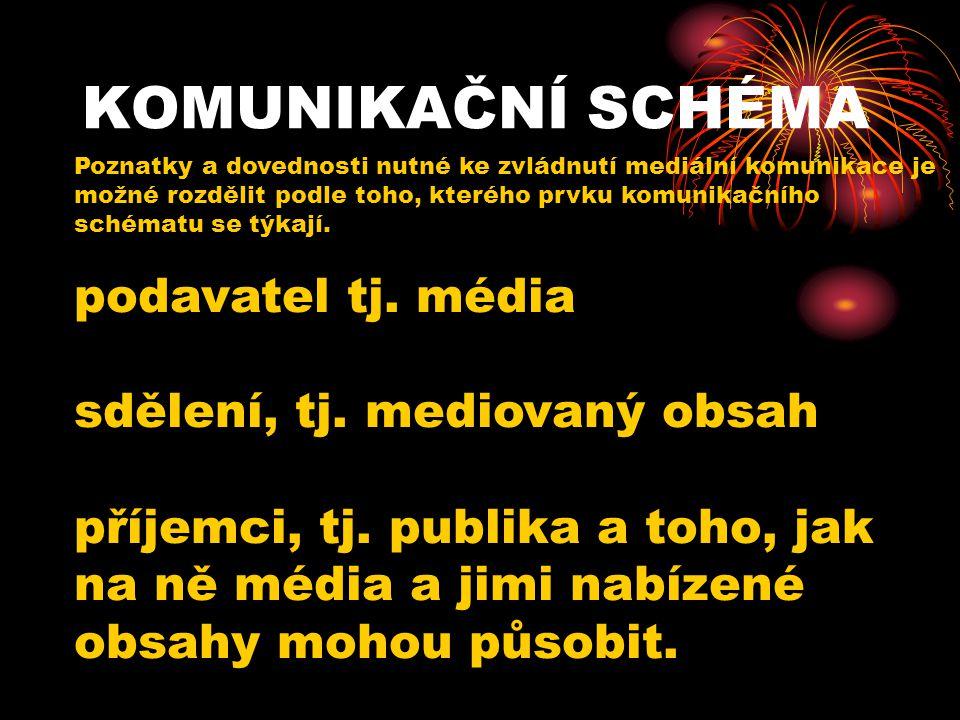 KOMUNIKAČNÍ SCHÉMA podavatel tj. média sdělení, tj. mediovaný obsah
