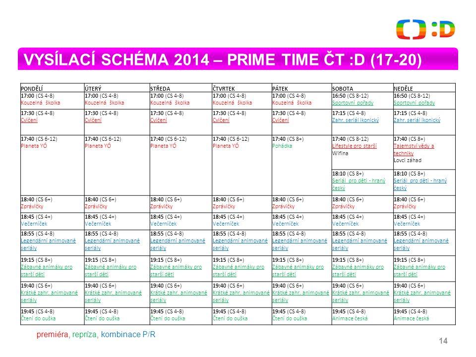 VYSÍLACÍ SCHÉMA 2014 – PRIME TIME ČT :D (17-20)
