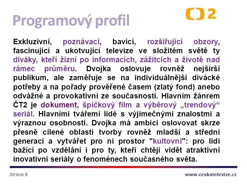 Programový profil