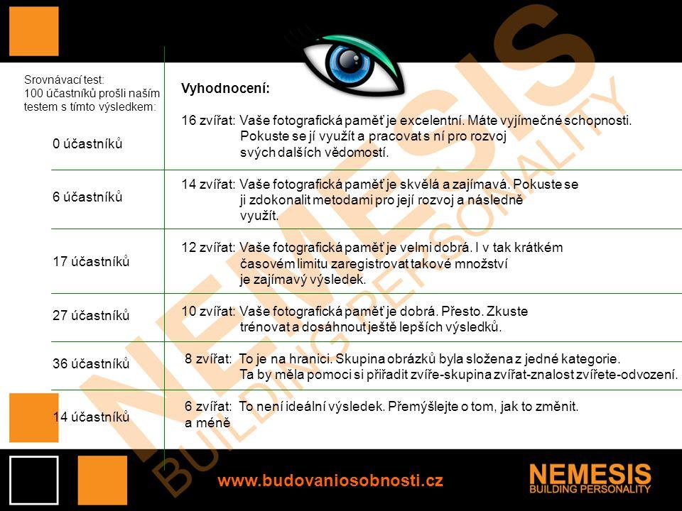 www.budovaniosobnosti.cz Vyhodnocení: