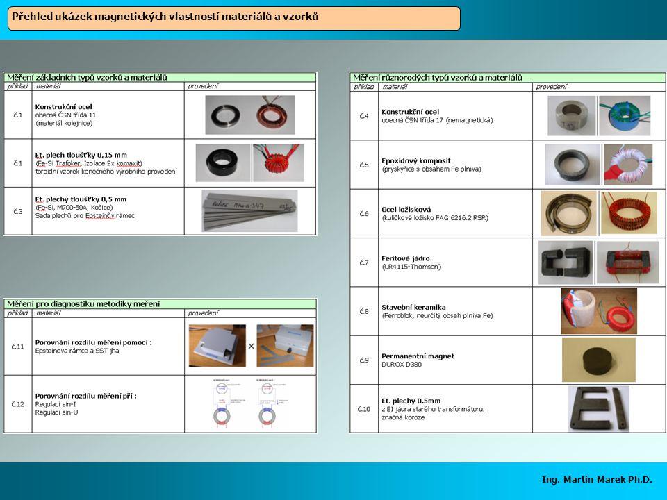 Přehled ukázek magnetických vlastností materiálů a vzorků