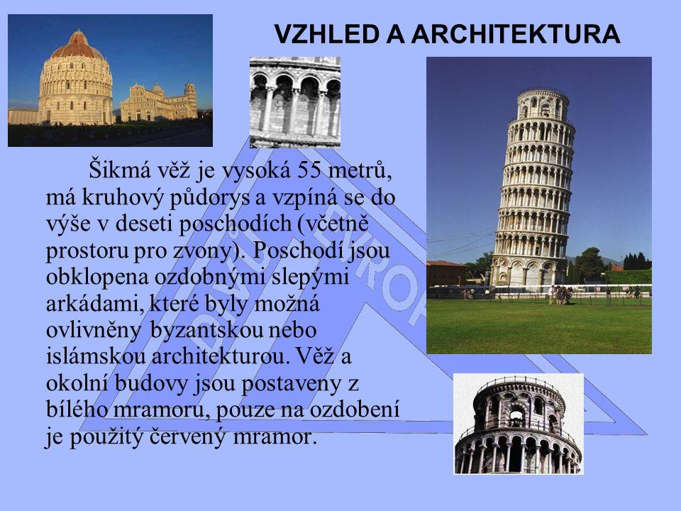 VZHLED A ARCHITEKTURA