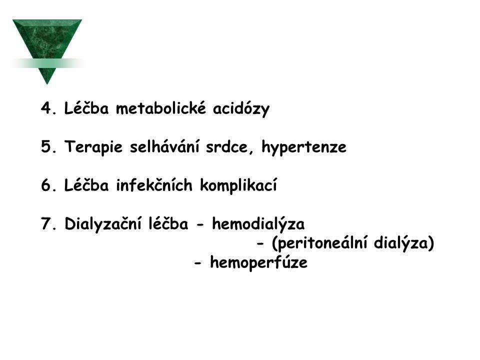 4. Léčba metabolické acidózy 5. Terapie selhávání srdce, hypertenze 6