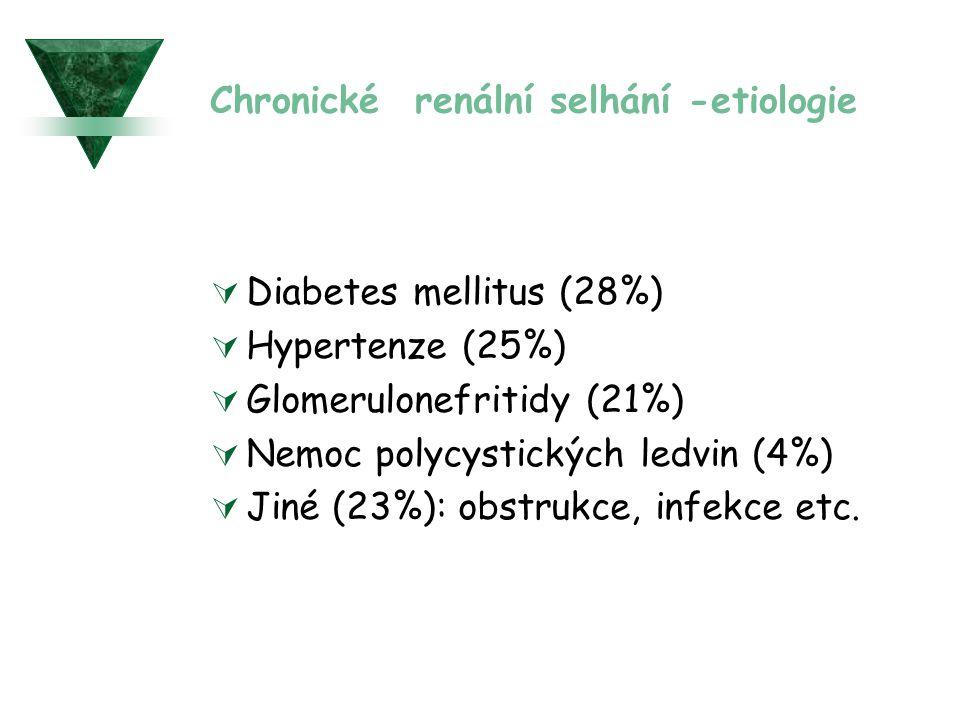 Chronické renální selhání -etiologie