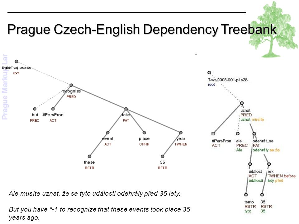 Prague Czech-English Dependency Treebank