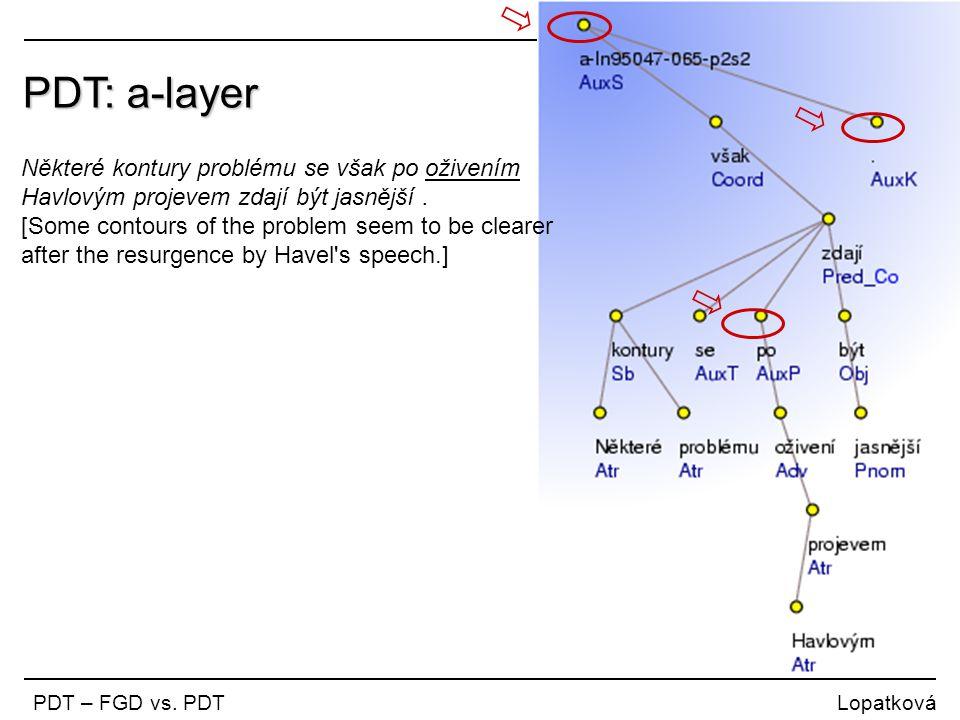 PDT: a-layer Některé kontury problému se však po oživením