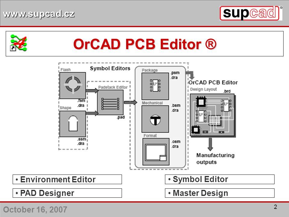 OrCAD PCB Editor ® Environment Editor Symbol Editor PAD Designer